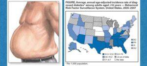 diabetes incidence